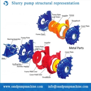Mine slurry pump - Sand Pump, Slurry Pump, Dredger Manufacturer
